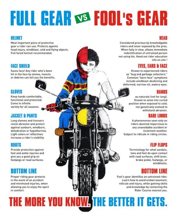 Hasil gambar untuk tip berkendara motor