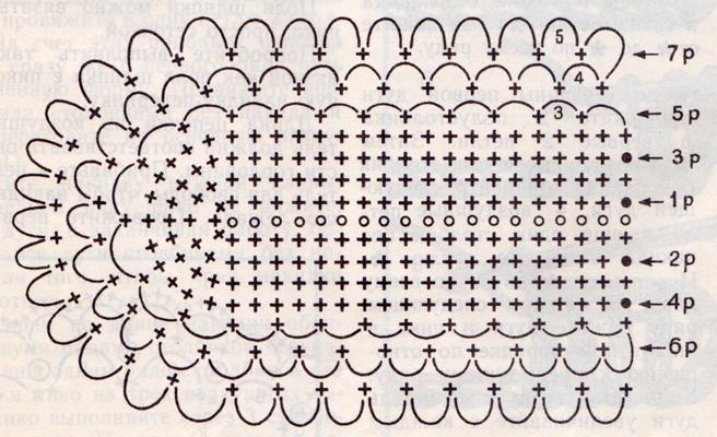 Жабо крючком. Схема вязания жабо крючком.