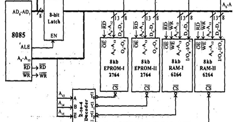 microprocessor and microcontroller  8085 sample decoding image