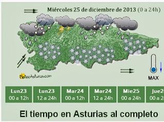 www.meteoasturias.com