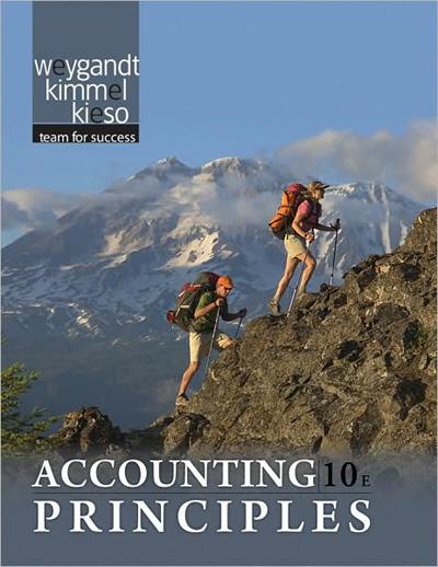 Accounting Warren Reeve Duchac Pdf Http Gochittendencounty Org