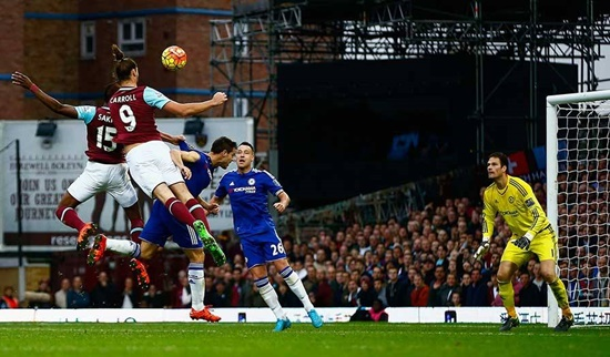 West Ham 2 x 1 Chelsea - Premier League 2015/16