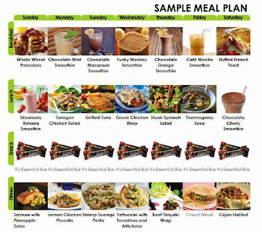 Meal Plan Fitworks Commuinty