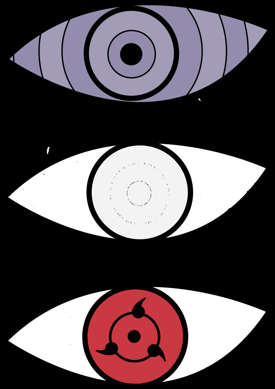 Sharingan, rinnegan, dan byakugan (Naruto)