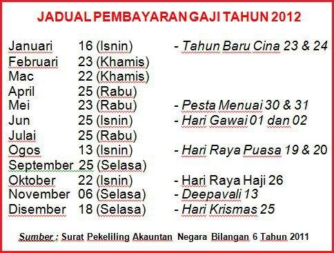 kerajaan malaysia pekeliling perkhidmatan bilangan 2 tahun kerajaan
