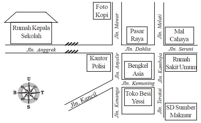 Soal Latihan Bahasa Indonesia Kelas IV: Gambar atau Denah ~ BISA