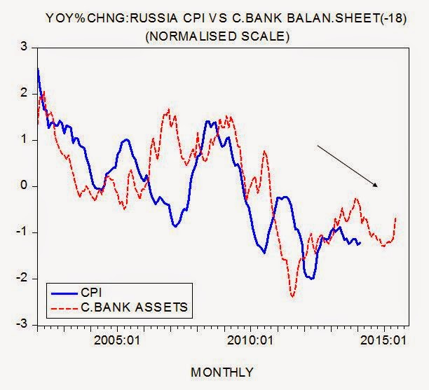 shost12 Ci sono le sanzioni economiche dietro una possibile recessione in Russia?