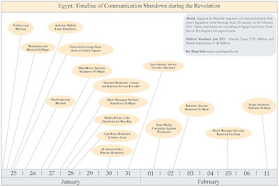 human communication example from egypt Dr joyce tyldesley explores the roots of our ongoing fascination with ancient egypt british  the very human hopes and fears that dominated their lives  in 2550 bc, for example, stands an.