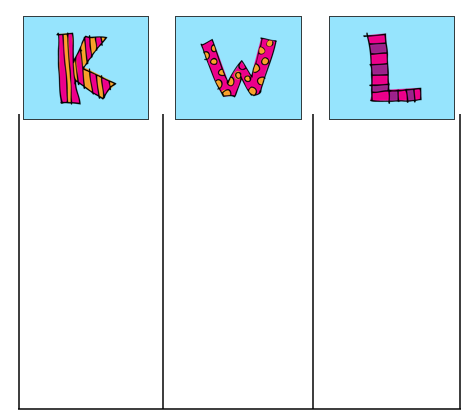 how to teach a kwl chart