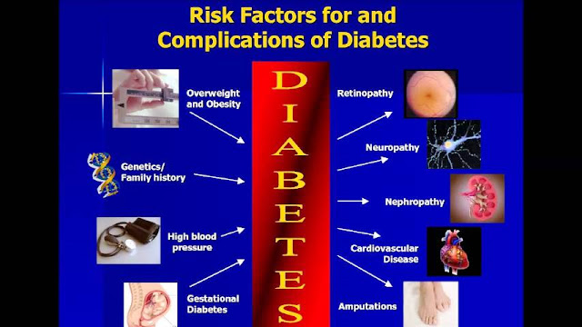 What Are 3 Short Term Complications Of Diabetes Mellitus