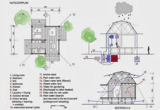 Casa de Bambu Resistente a Inundaciones, Arquitectura Sosteible y Eco Friendly