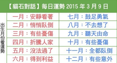 【貓石對話】每日運勢2015年10月14日
