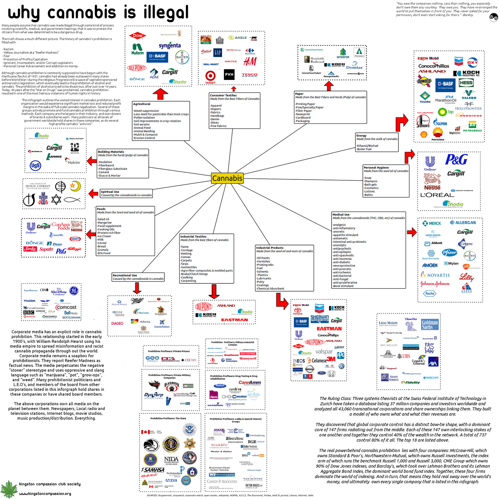 legalization of cannabis See also countries that have legalized medical use of cannabis the legality of  cannabis for medical and recreational use varies by country, in terms of its.
