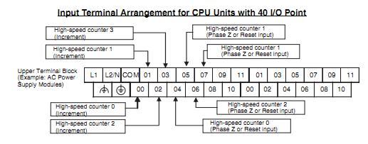 Belajar plc plus penggunaan encoder pada plc gambar 1 asfbconference2016 Images