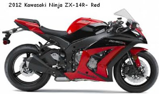 2012 Kawasaki Ninja ZX-10R Red color