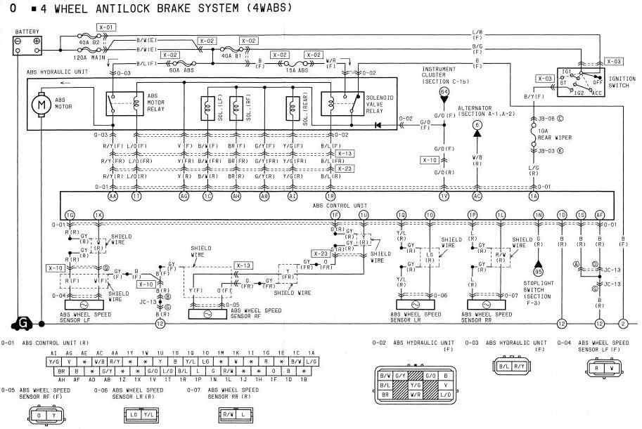 mazda rx wheel antilock brake system wabs wiring 1994 mazda rx 7 4 wheel antilock brake system 4wabs wiring diagram all about wiring diagrams
