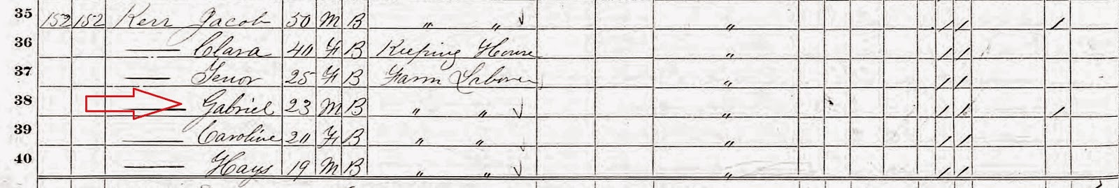52 Ancestors 2015 Edition:  Gabriel Kerr --Putting Together The Pieces Of His Story