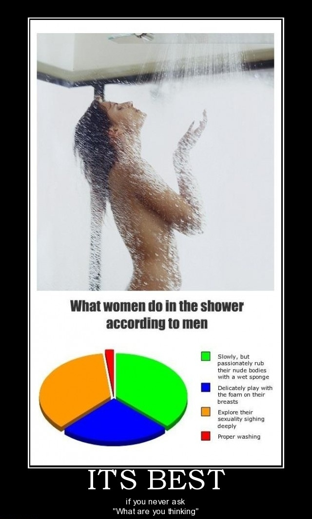 Women Do According To Men Thinking In Shower