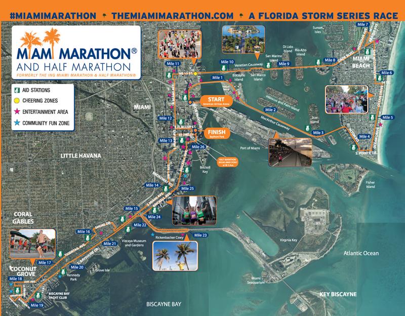 Maratón Miami Circuito