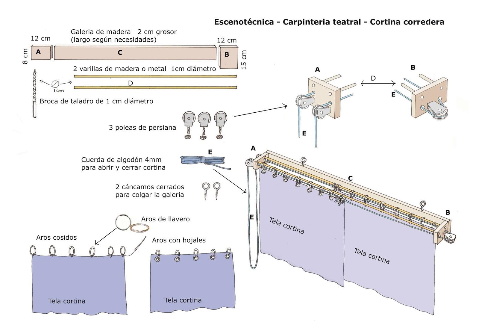Arquitectura y maquetas e imagen y sonido construcci n de for Como hacer cortinas corredizas