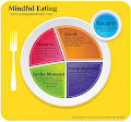 Kennedy Kindergarten Mindful Eating