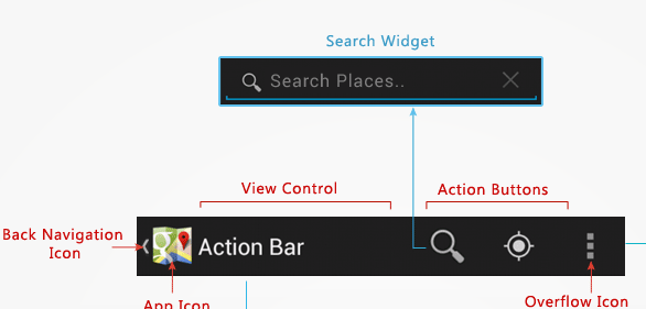 android action bar