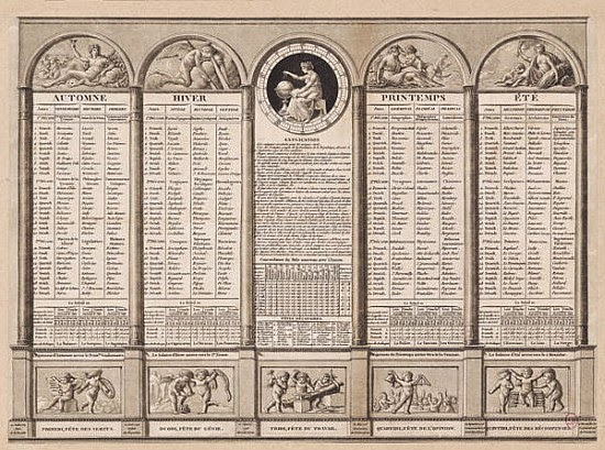 was the french revolution a success What best explains the failure of the french directory, 1795-99 what best explains the failure of the french both the possibility and success of the.
