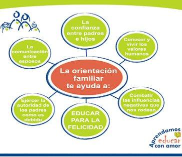 Deserci n escolar for Concepto de familia pdf