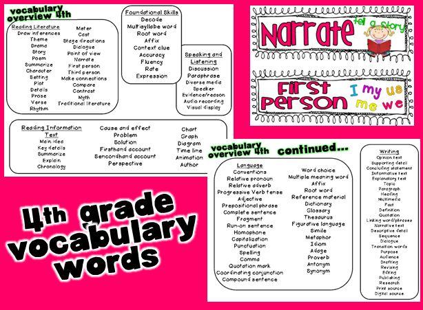 Ginger Snaps: ELA Common Core Vocabulary Grades 3-5