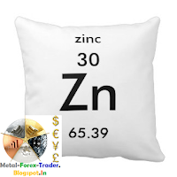 Chinese production restrictions may seriously impact Zinc consumption