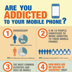 cell phones addiction essay