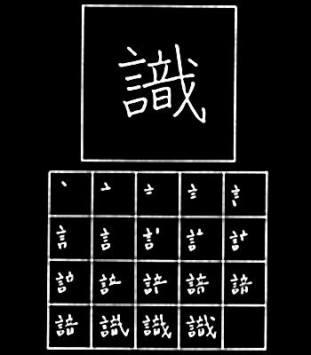 kanji pengetahuan