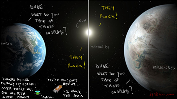 Earth vs Kepler-452b (by sciencemug)