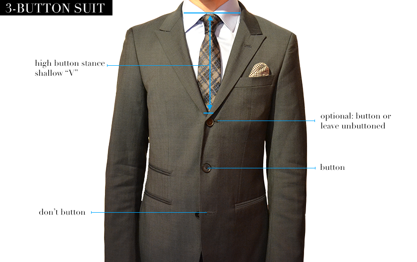 3-button-suit