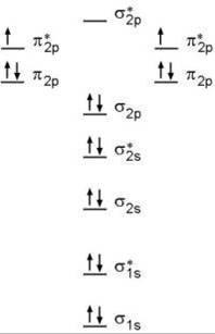 Kimia asyik teori molekul orbital diagram molekul o2 ccuart Images
