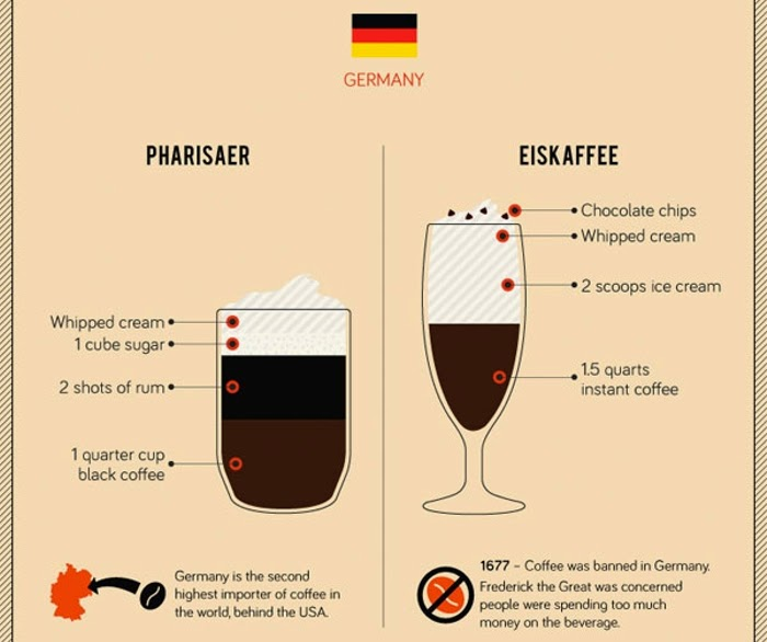 06-Germany-Cheap-Flights-Coffee-Travel-Guide-www-designstack-co