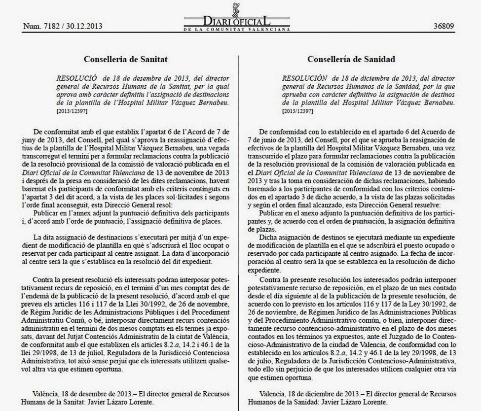 LISTADO DE LA ASIGNACION DE DESTINO DE LA PLANTILLA DEL HOSPITAL ...
