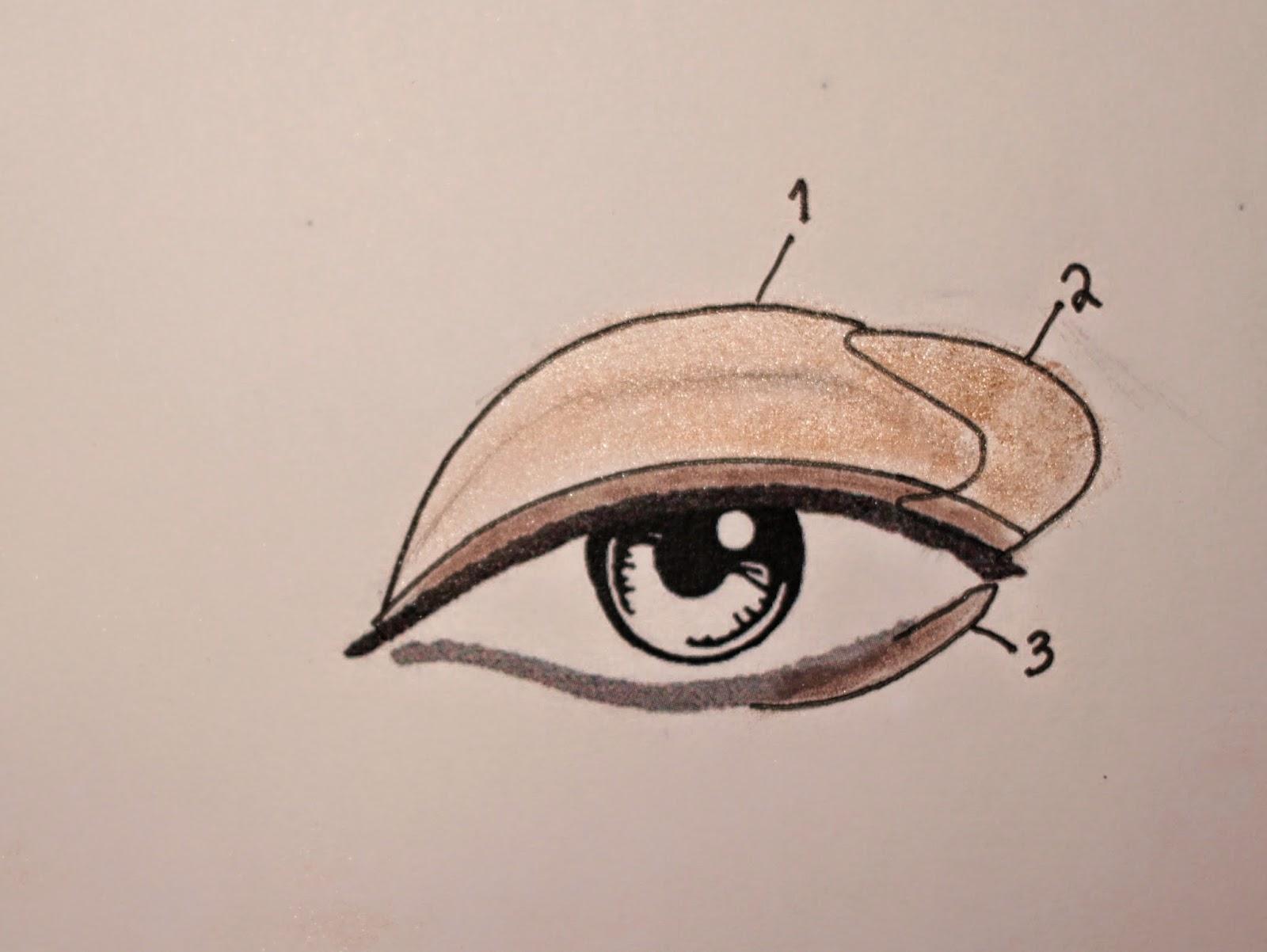 easy makeup tutorial for beginners, tutoriel maquillage facile pour les débutants, easy makuep tutorial, makuep beginner,