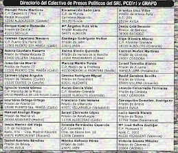 DIRECTORIO DE PRESOS POLÍTICOS