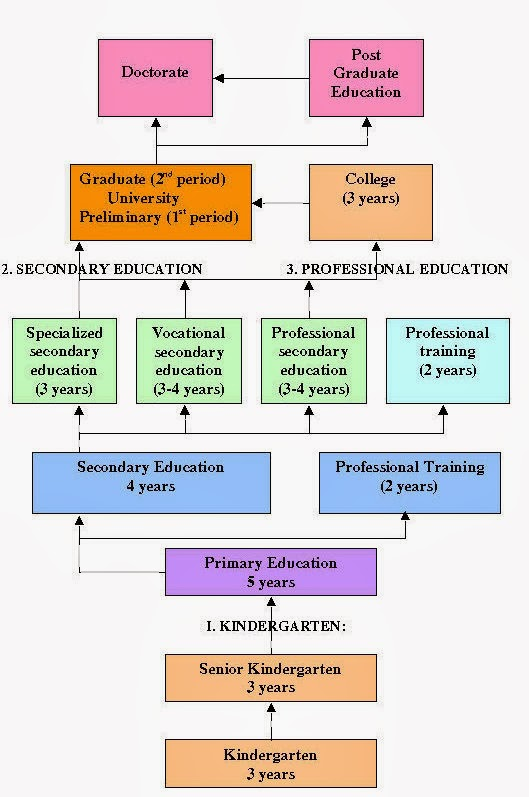 english educational system Our english for education systems initiative is to support the english language  teaching by working closely with teachers to raise standards of teaching english.