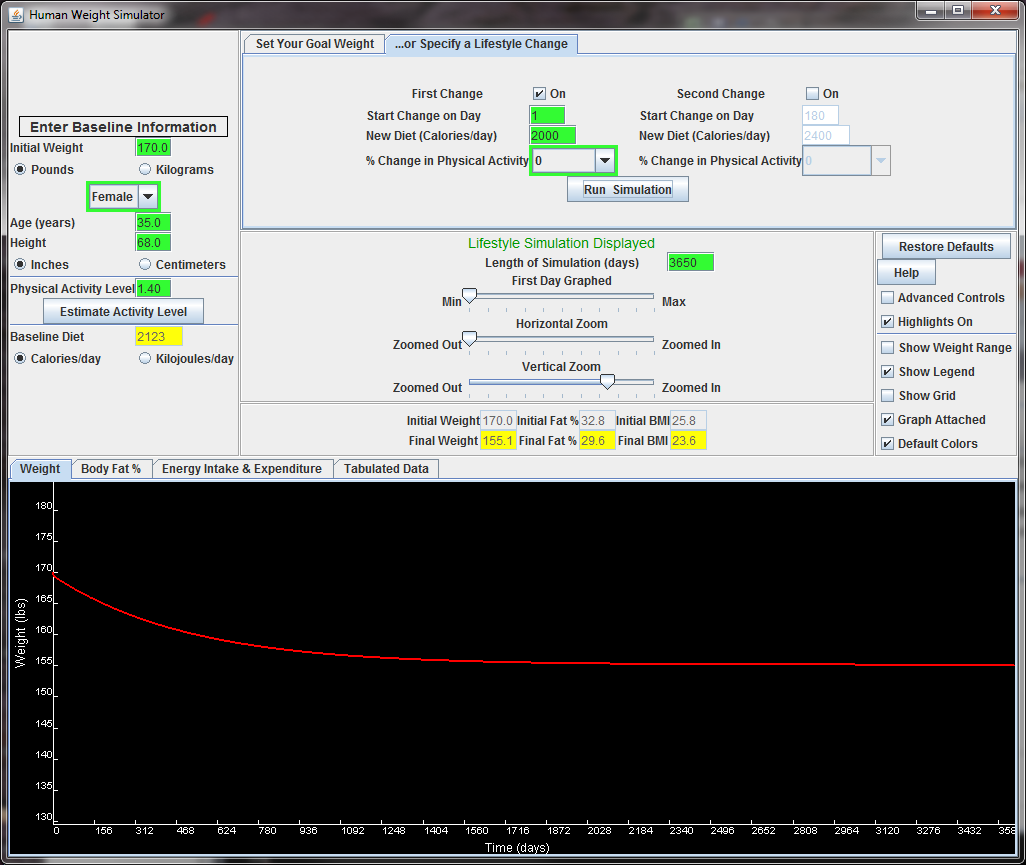 Human Weight Simulator Results - 170 lb, 5'8