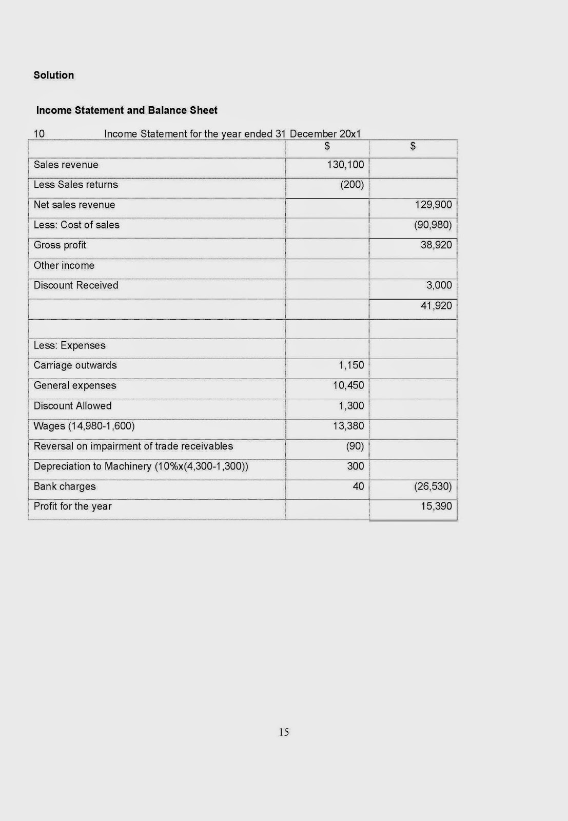 2014 BPSS POA  Balance Sheet Statement Format