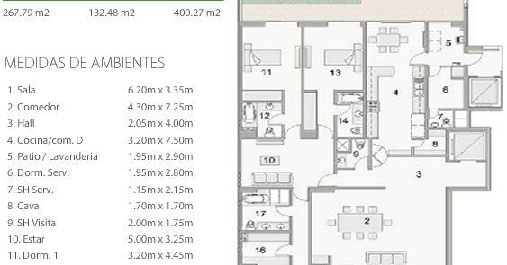Planos De Casa Dormitorios Con Ba O Propio Planos De