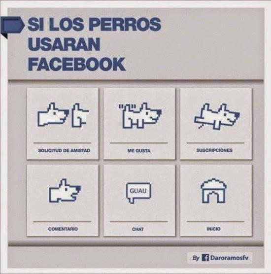 Si los perros usaran Facebook...