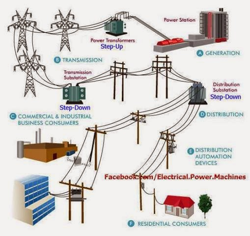 04 moreover Electrical Rising Mains furthermore  on busbar rising main system circuit