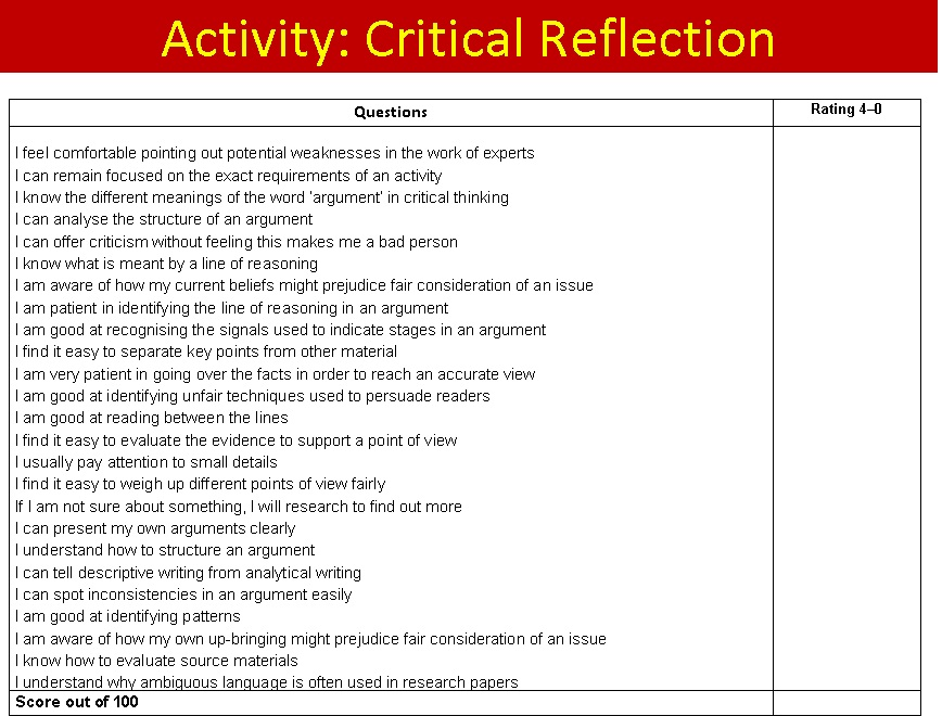 reflective journals and critical thinking Reflective journal writing as an effective technique in the  reflective thinking and critical  using reflective journals as a learning tool is deeply rooted.