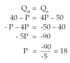 Cara Menghitung Harga Keseimbangan Menggunakan Pendekatan Matematis 1
