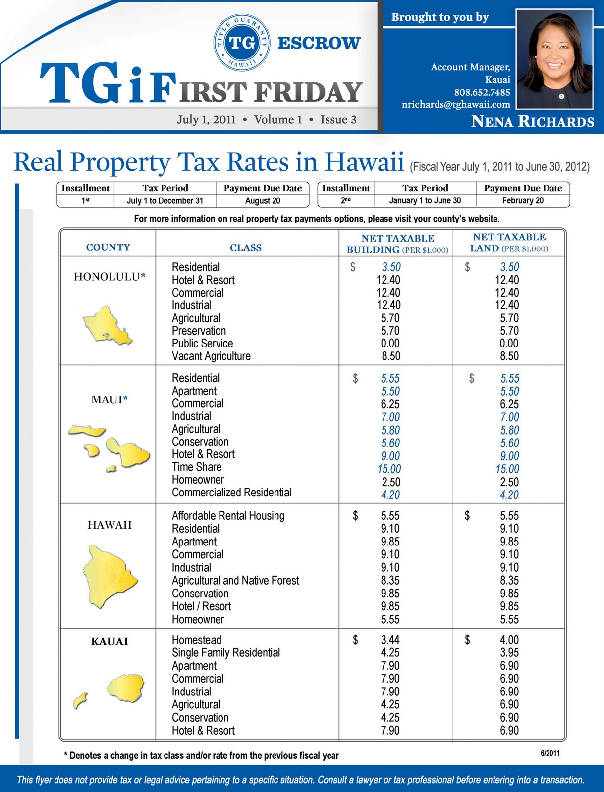 Kauai Property Tax Search