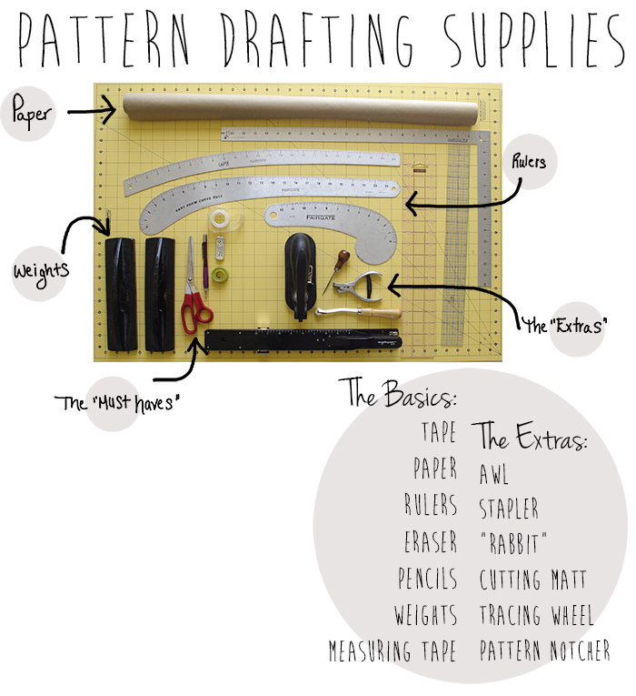Pattern Drafting Basics by: Isn't that Sew