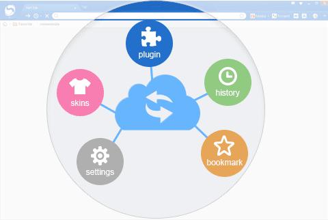تحميل المتصفح الأسطوري Spark Browser الأقوى و الأحدث علي الإطلاق